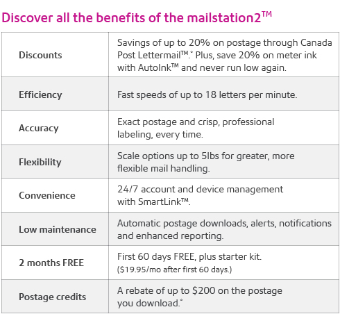 benefits of mailstation2