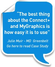 The best thing about the Connect+ and MyGraphics is how easy it is to use. Julie Muir - MD Greenbelt