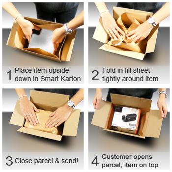 Smart Karton Step by Step