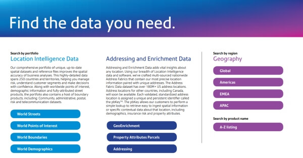 Pitney Bowes Created a Data Playground for Modern Data Users