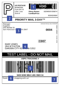 Example of a USPS shipping label with seven key elements called out