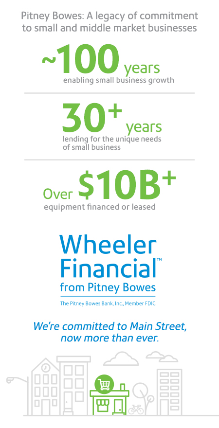 Pitney Bowes: A legacy of commitment to small and middle market businesses