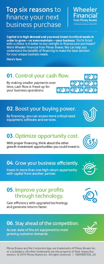 top six reasons to finance your next business purchase