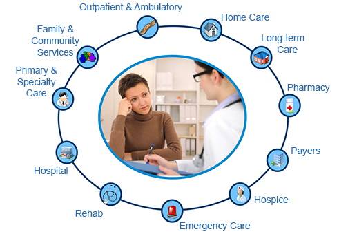 challenges to teamwork in healthcare A healthcare system that supports effective teamwork can improve the quality of patient care, enhance patient safety, and reduce workload issues that cause burnout among healthcare professionals.