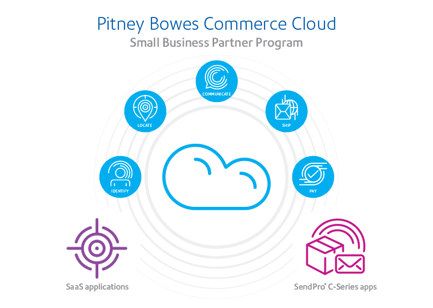 Pitney Bowes Commerce Cloud and Partner Program