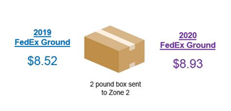 Shipping a 2-pound box to Zone 2.