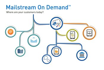 Mailstream on Demand