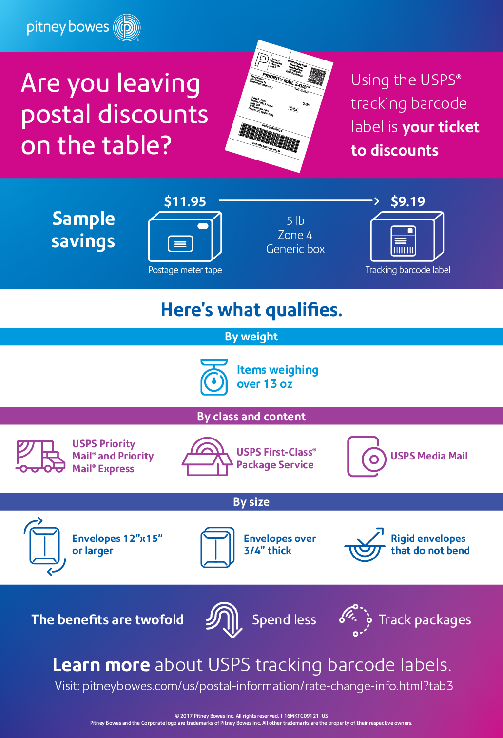 Are you leaving postal discounts on the table pitney bowes infographic infographic geenschuldenfo Gallery
