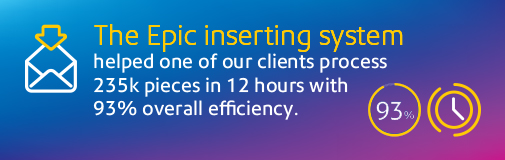 Benefits of a Modern Inserting System