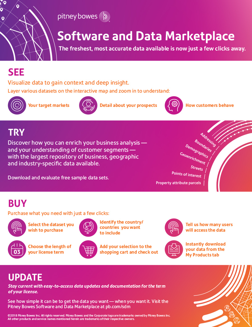 Infographic: Software and Data Marketplace   Pitney Bowes
